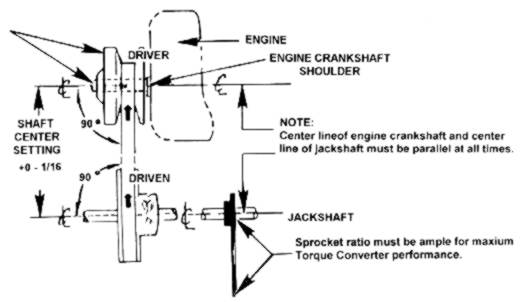 Bmw E60 Wiring Diagram additionally Bmw 325 Wiring Diagram likewise Chainsaw Wiring Diagrams also Underbody additionally Bmw R80 Wiring Diagram. on comet clutch diagrams