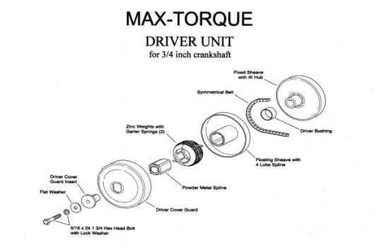 mxtdr max torque belts max torque torque converters comet clutch diagrams at gsmx.co