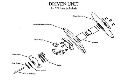 go kart torque converter diagram
